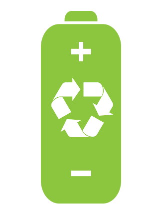 Battery-Recycling